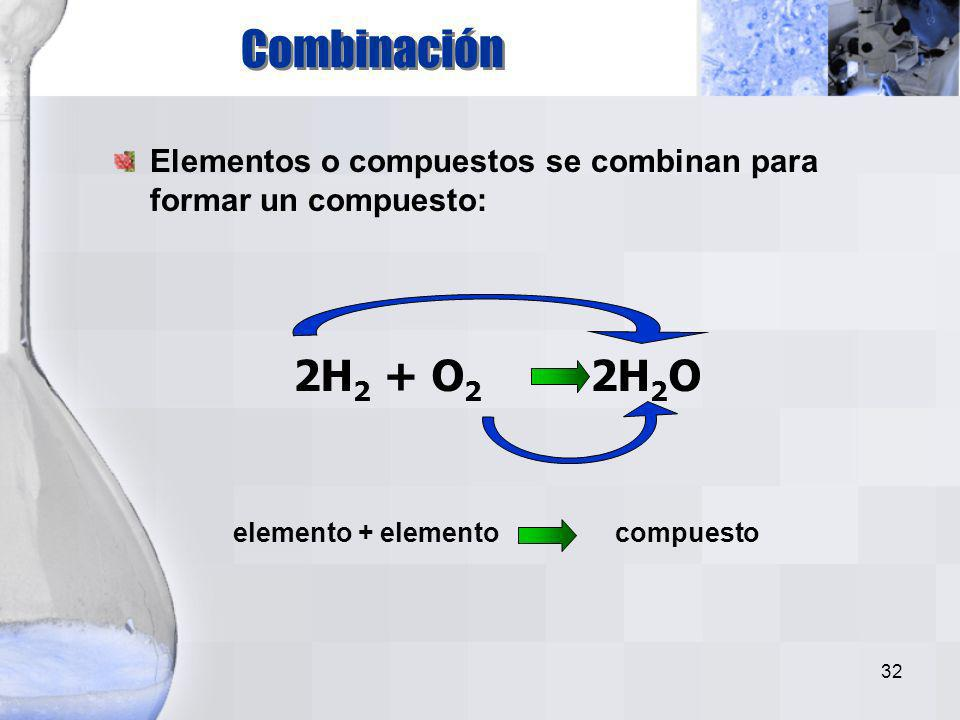 Combinación Elementos o compuestos se combinan para formar un compuesto: 2H2 + O2 2H2O.