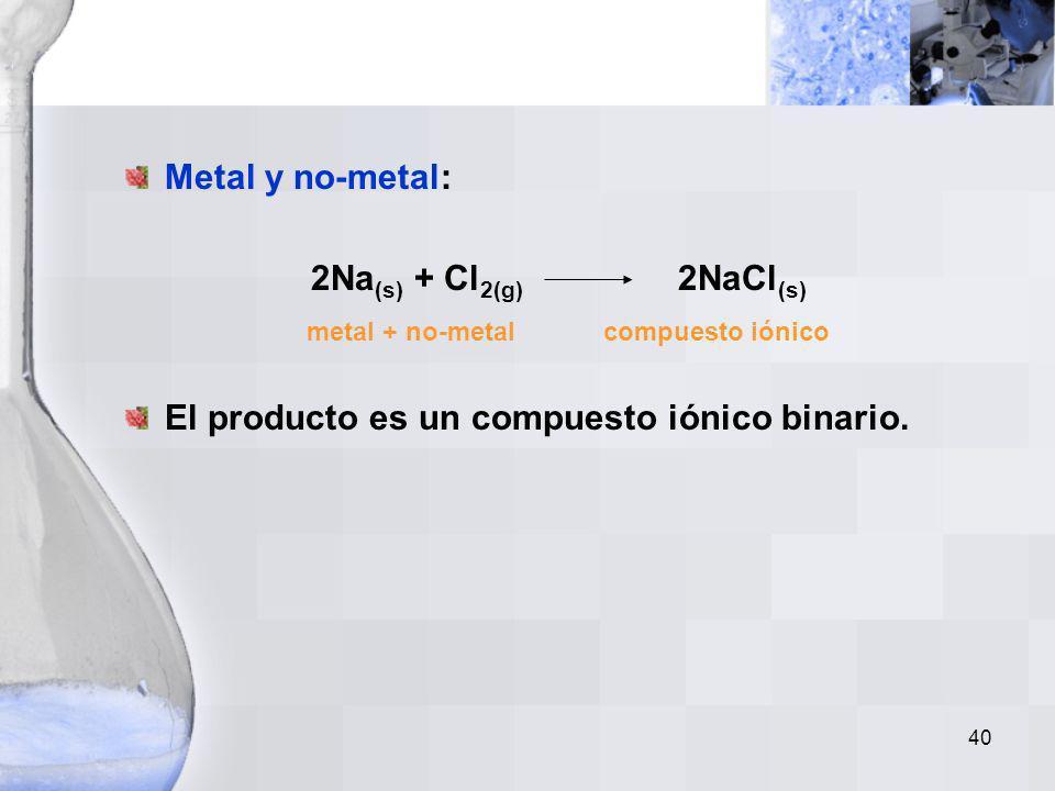 metal + no-metal compuesto iónico