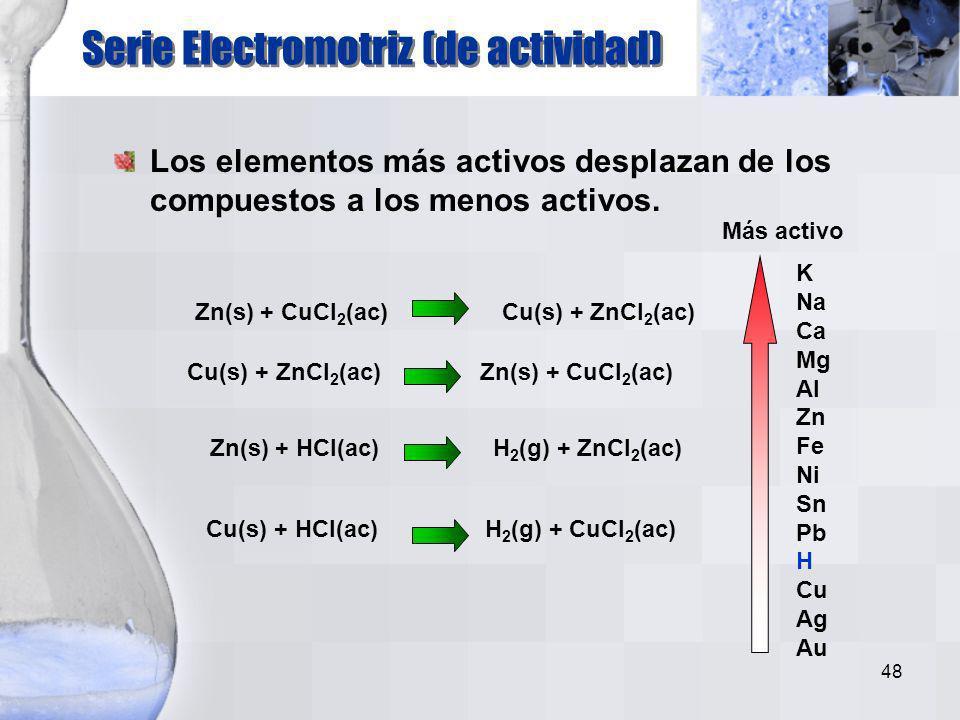 Serie Electromotriz (de actividad)