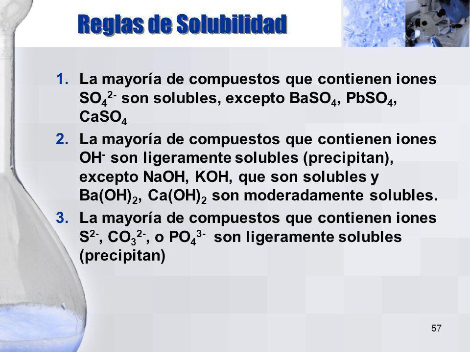 Reglas de Solubilidad La mayoría de compuestos que contienen iones SO42- son solubles, excepto BaSO4, PbSO4, CaSO4.