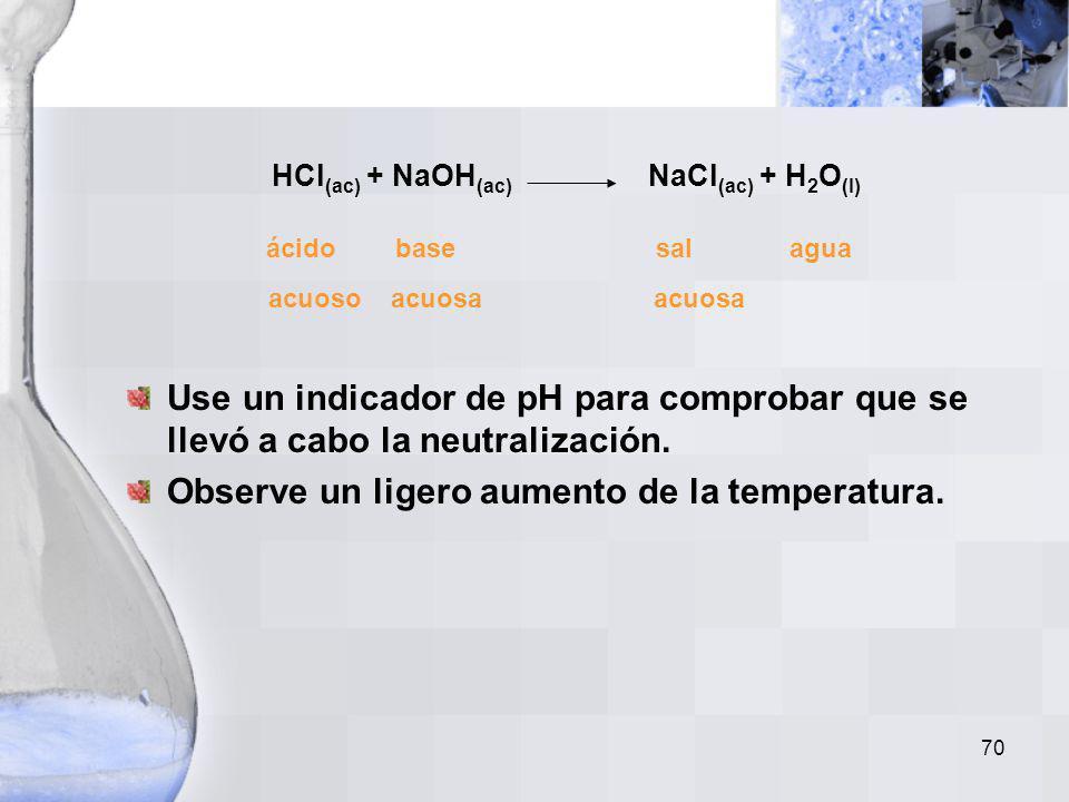 HCl(ac) + NaOH(ac) NaCl(ac) + H2O(l)