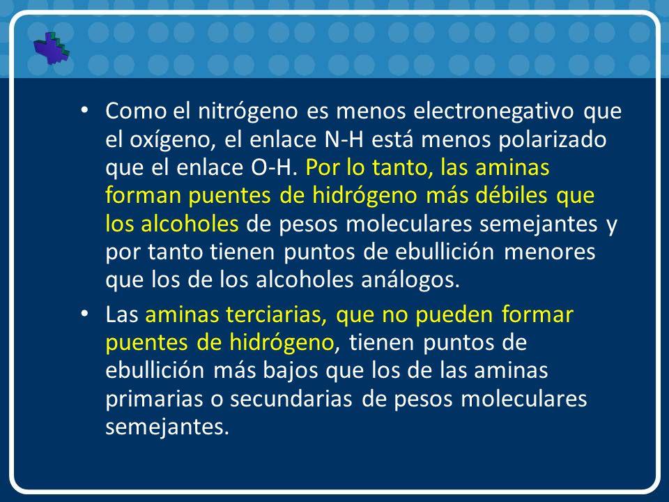 Como el nitrógeno es menos electronegativo que el oxígeno, el enlace N-H está menos polarizado que el enlace O-H. Por lo tanto, las aminas forman puentes de hidrógeno más débiles que los alcoholes de pesos moleculares semejantes y por tanto tienen puntos de ebullición menores que los de los alcoholes análogos.