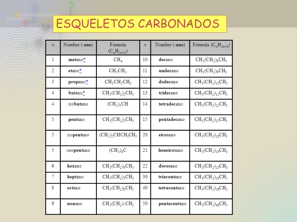 ESQUELETOS CARBONADOS