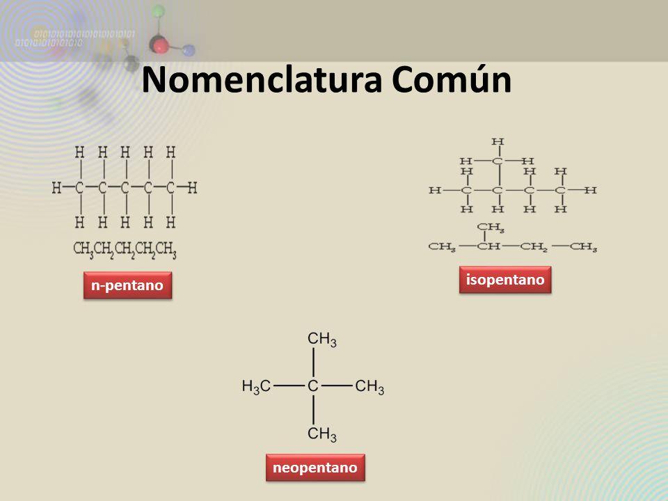 Nomenclatura Común isopentano n-pentano neopentano