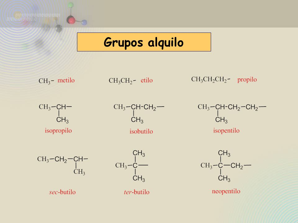 Grupos alquilo