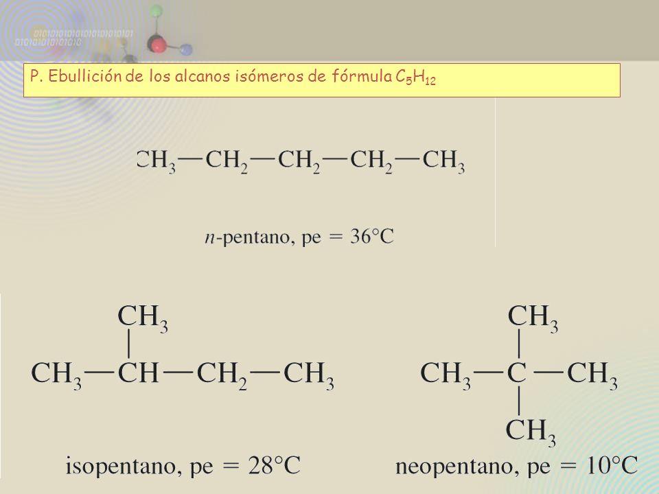 P. Ebullición de los alcanos isómeros de fórmula C5H12
