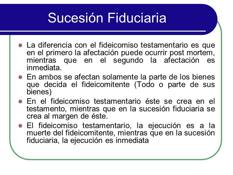 Sucesión Fiduciaria