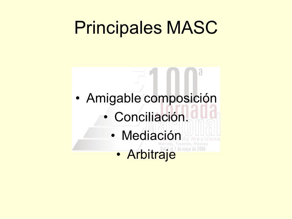 Principales MASC Amigable composición Conciliación. Mediación