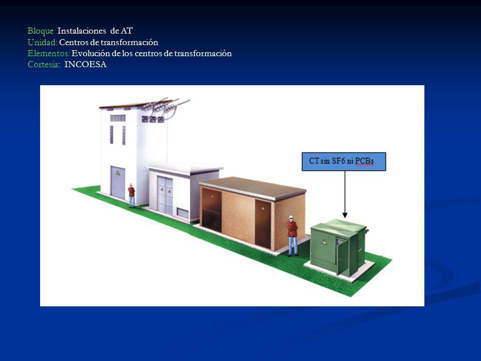 Bloque: Instalaciones de AT Unidad: Centros de transformación Elementos: Evolución de los centros de transformación