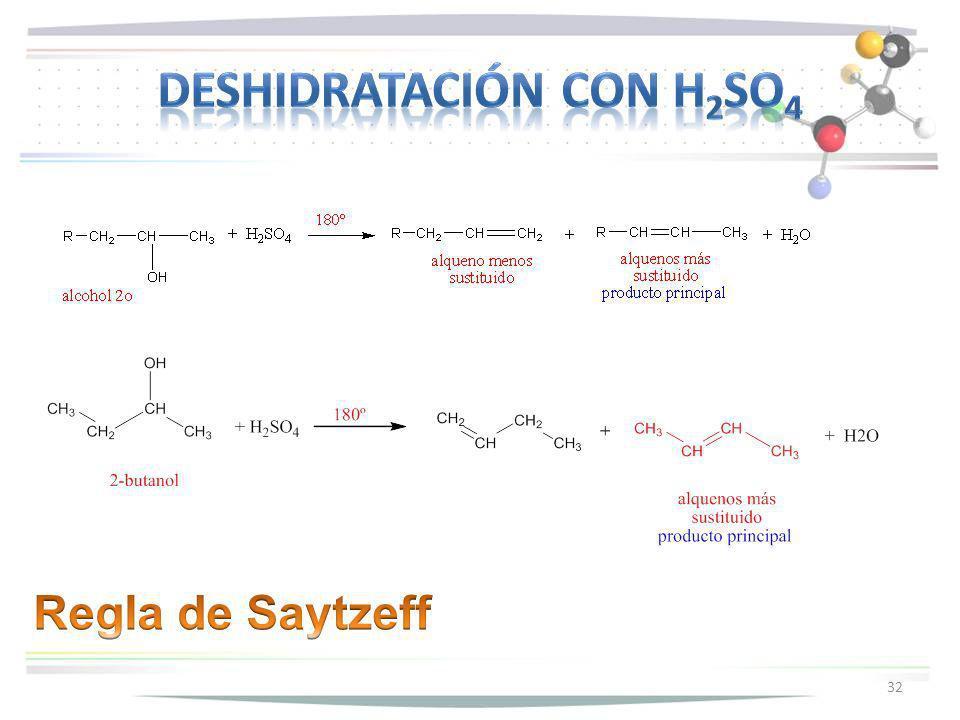 Deshidratación con H2so4