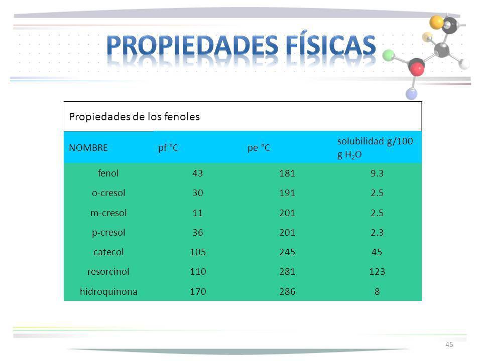 Propiedades físicas Propiedades de los fenoles NOMBRE pf °C pe °C