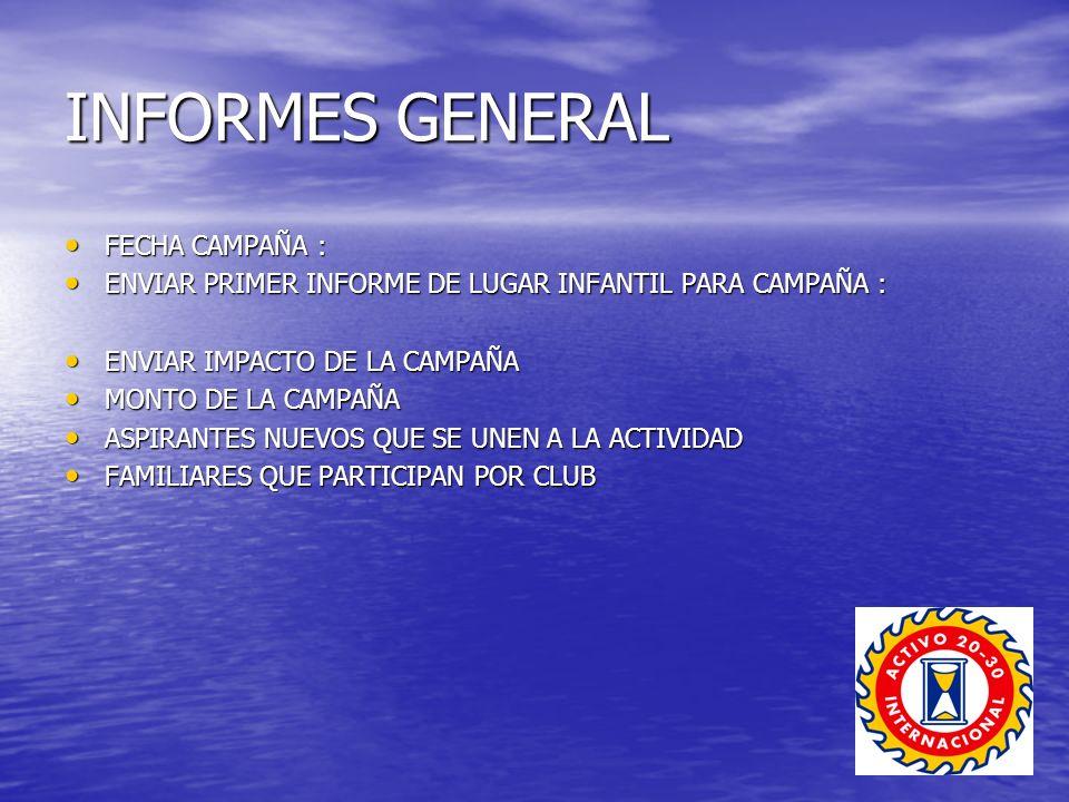 INFORMES GENERAL FECHA CAMPAÑA :