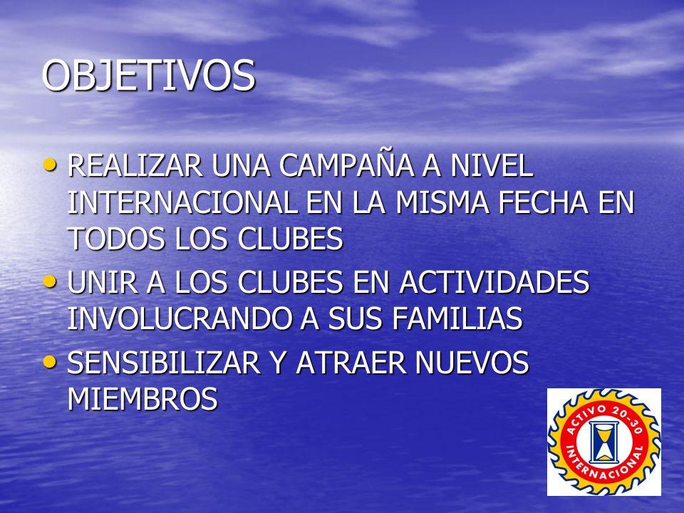 OBJETIVOS REALIZAR UNA CAMPAÑA A NIVEL INTERNACIONAL EN LA MISMA FECHA EN TODOS LOS CLUBES.