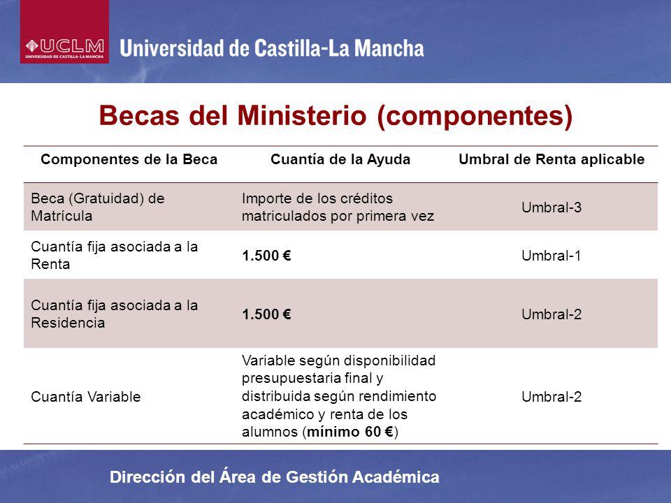 Becas del Ministerio (componentes) Umbral de Renta aplicable