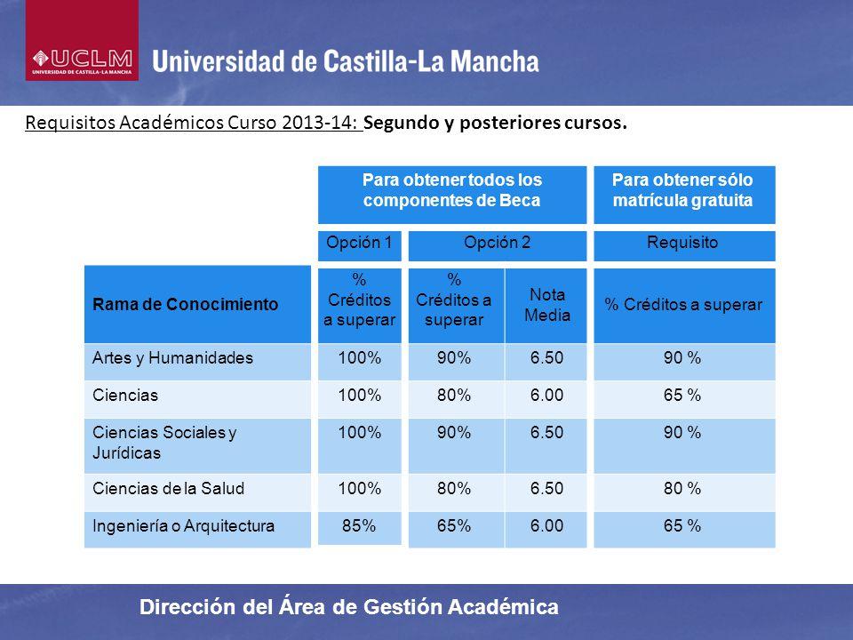 Requisitos Académicos Curso 2013-14: Segundo y posteriores cursos.