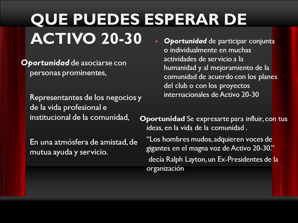 QUE PUEDES ESPERAR DE ACTIVO 20-30