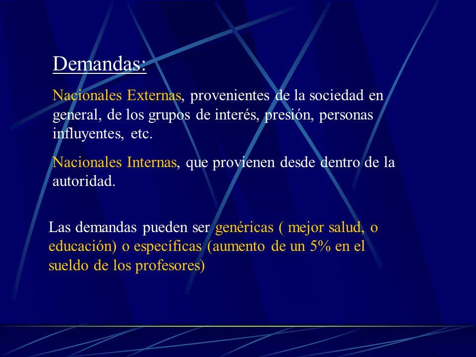 Demandas:Nacionales Externas, provenientes de la sociedad en general, de los grupos de interés, presión, personas influyentes, etc.