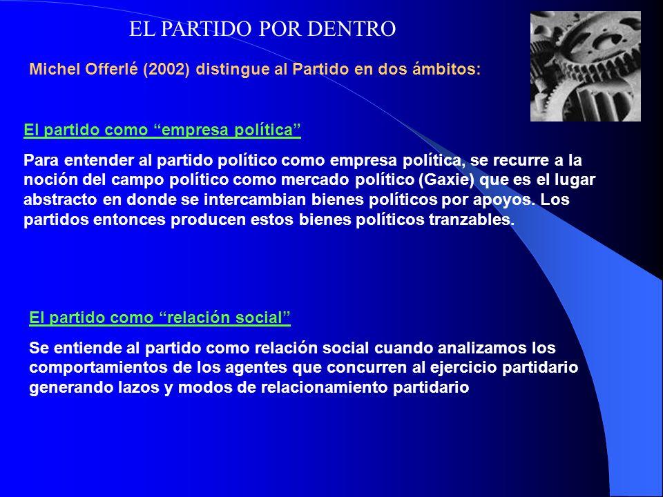 EL PARTIDO POR DENTRO Michel Offerlé (2002) distingue al Partido en dos ámbitos: El partido como empresa política