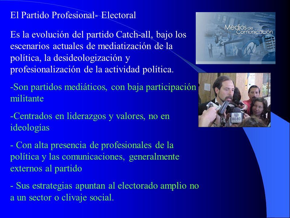 El Partido Profesional- Electoral