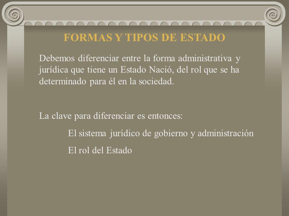 FORMAS Y TIPOS DE ESTADO
