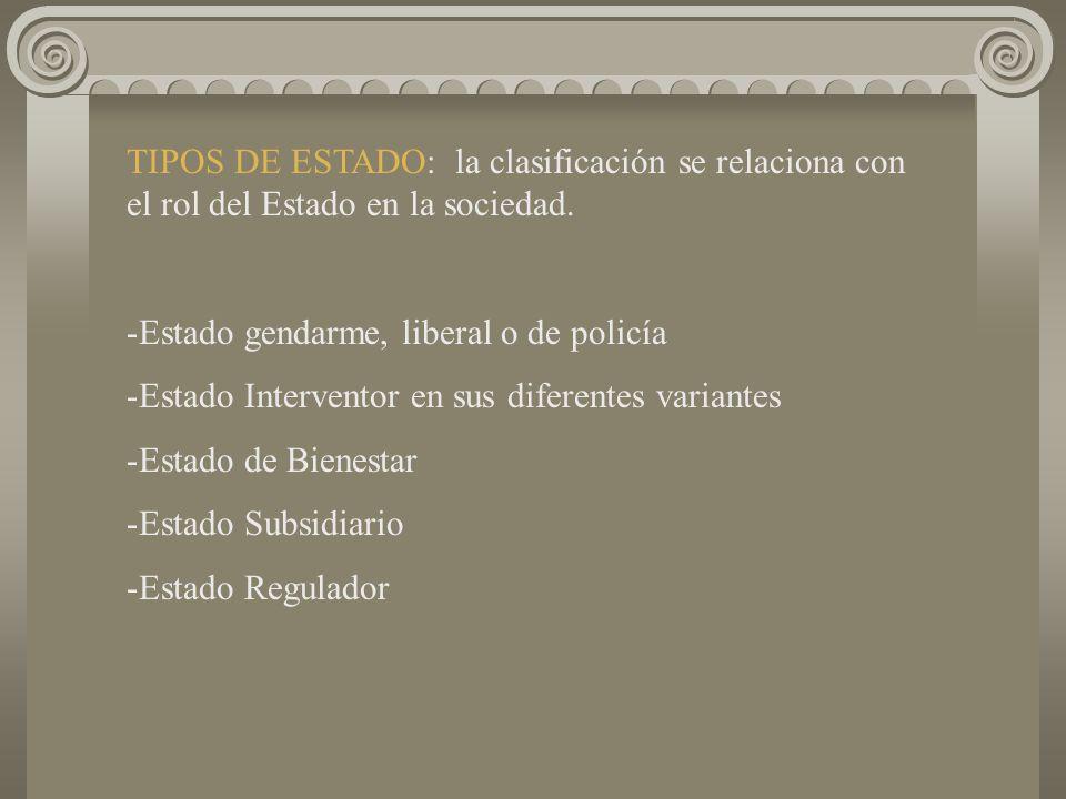 TIPOS DE ESTADO: la clasificación se relaciona con el rol del Estado en la sociedad.