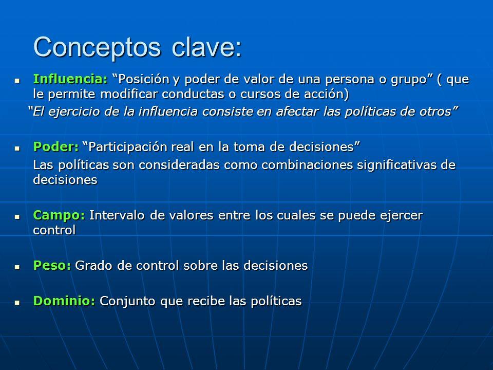 Conceptos clave: Influencia: Posición y poder de valor de una persona o grupo ( que le permite modificar conductas o cursos de acción)