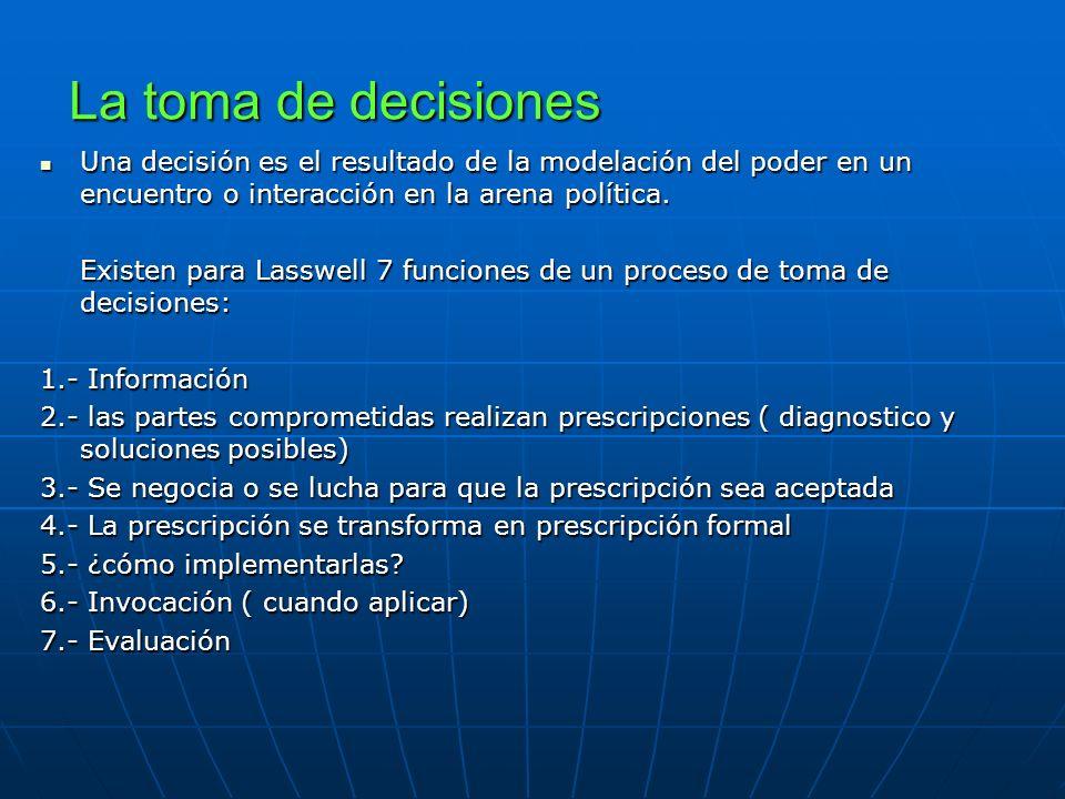 La toma de decisiones Una decisión es el resultado de la modelación del poder en un encuentro o interacción en la arena política.