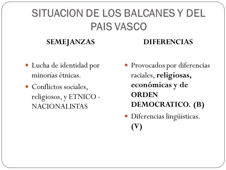 SITUACION DE LOS BALCANES Y DEL PAIS VASCO