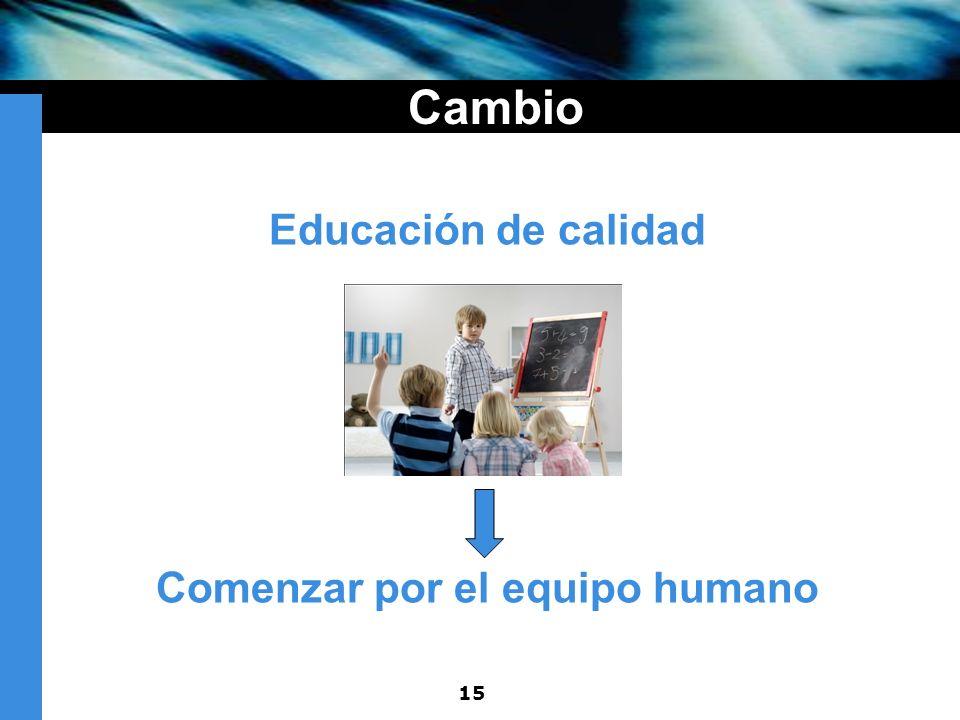Educación de calidad Comenzar por el equipo humano
