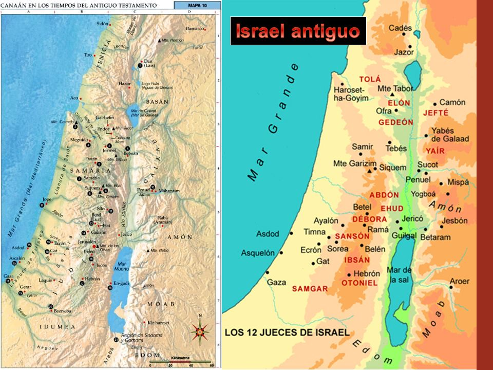 Israel antiguo