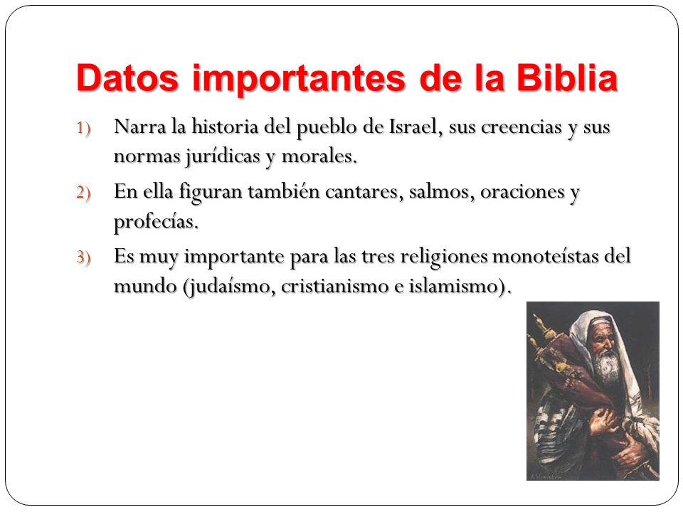 Datos importantes de la Biblia