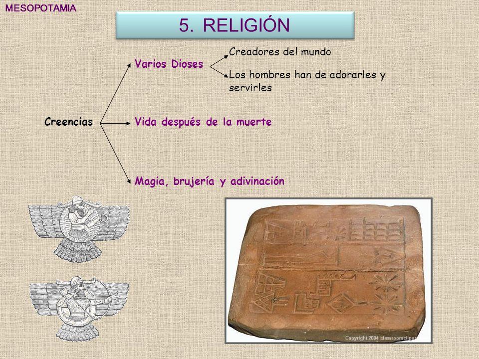 RELIGIÓN Creadores del mundo Varios Dioses