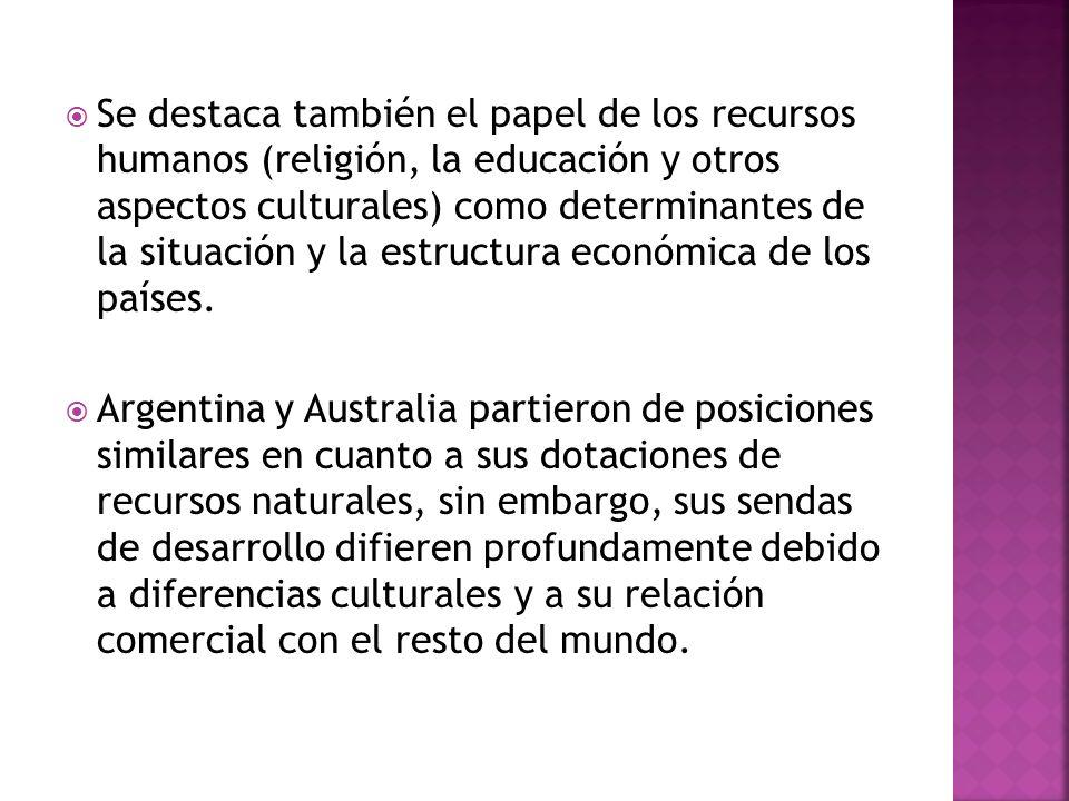 Se destaca también el papel de los recursos humanos (religión, la educación y otros aspectos culturales) como determinantes de la situación y la estructura económica de los países.