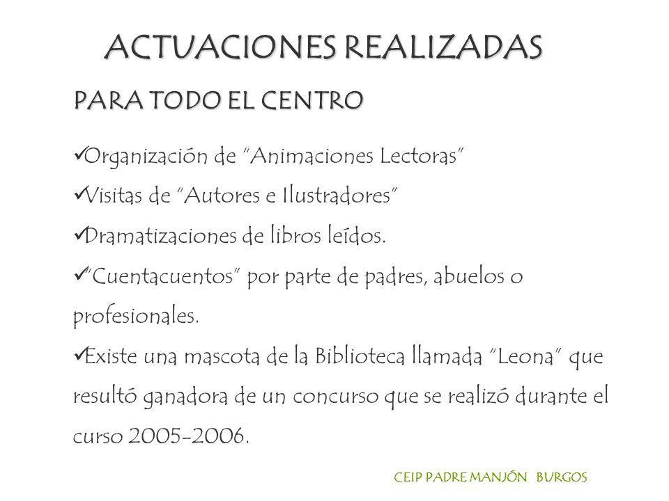 ACTUACIONES REALIZADAS