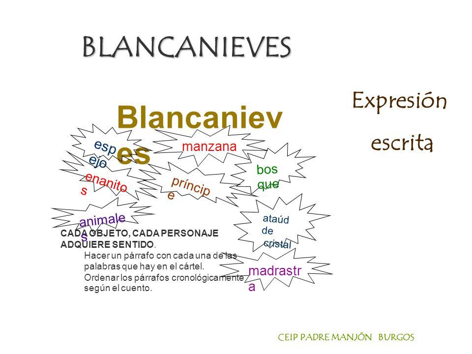Blancanieves BLANCANIEVES Expresión escrita espejo manzana bosque