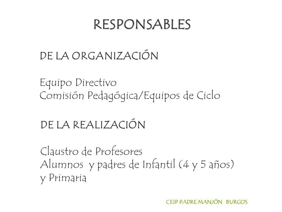RESPONSABLES DE LA ORGANIZACIÓN Equipo Directivo