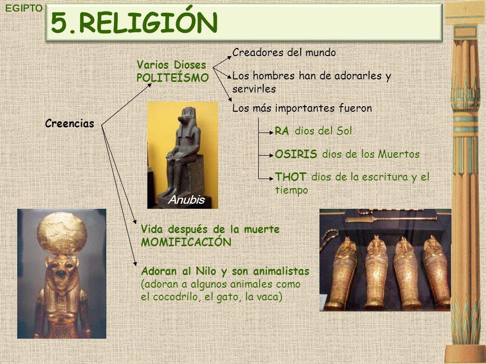 RELIGIÓN Anubis Creadores del mundo Varios Dioses POLITEÍSMO