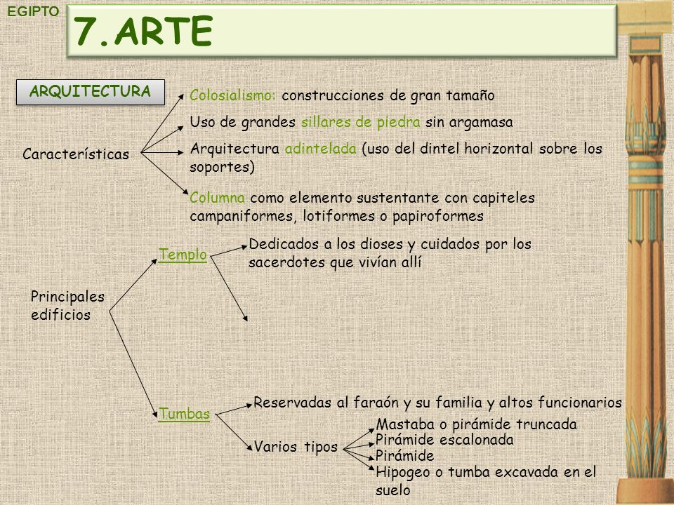 ARTE ARQUITECTURA Colosialismo: construcciones de gran tamaño