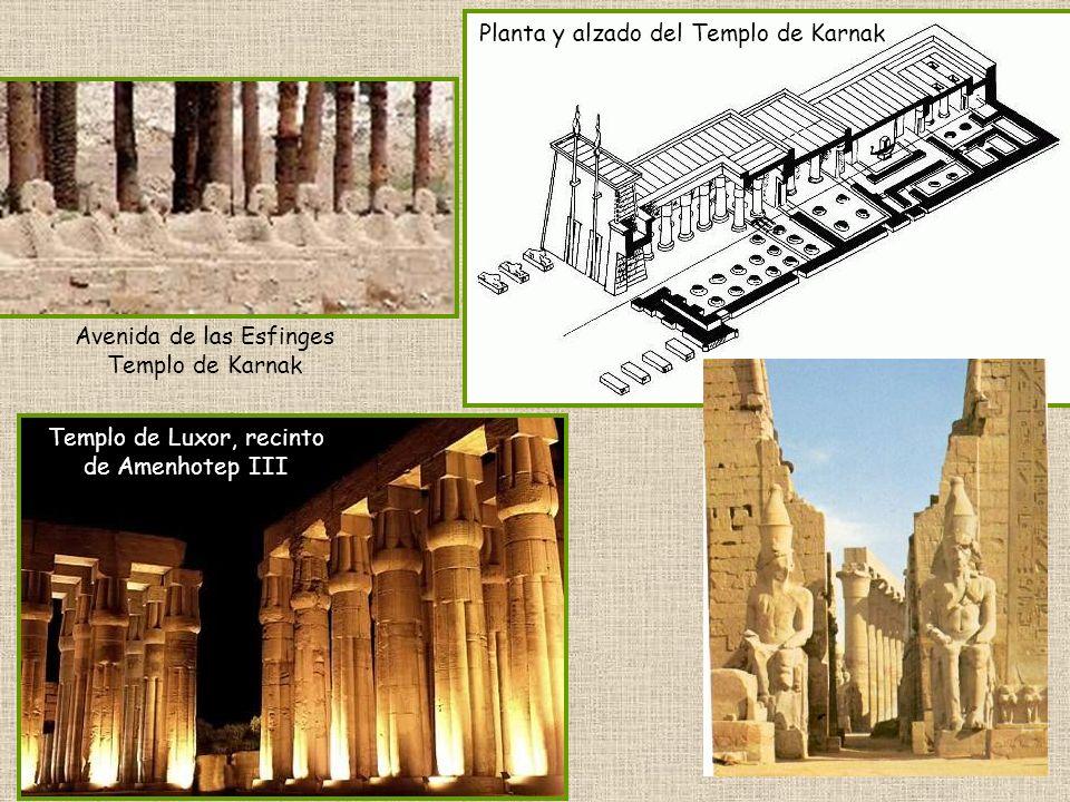 Planta y alzado del Templo de Karnak