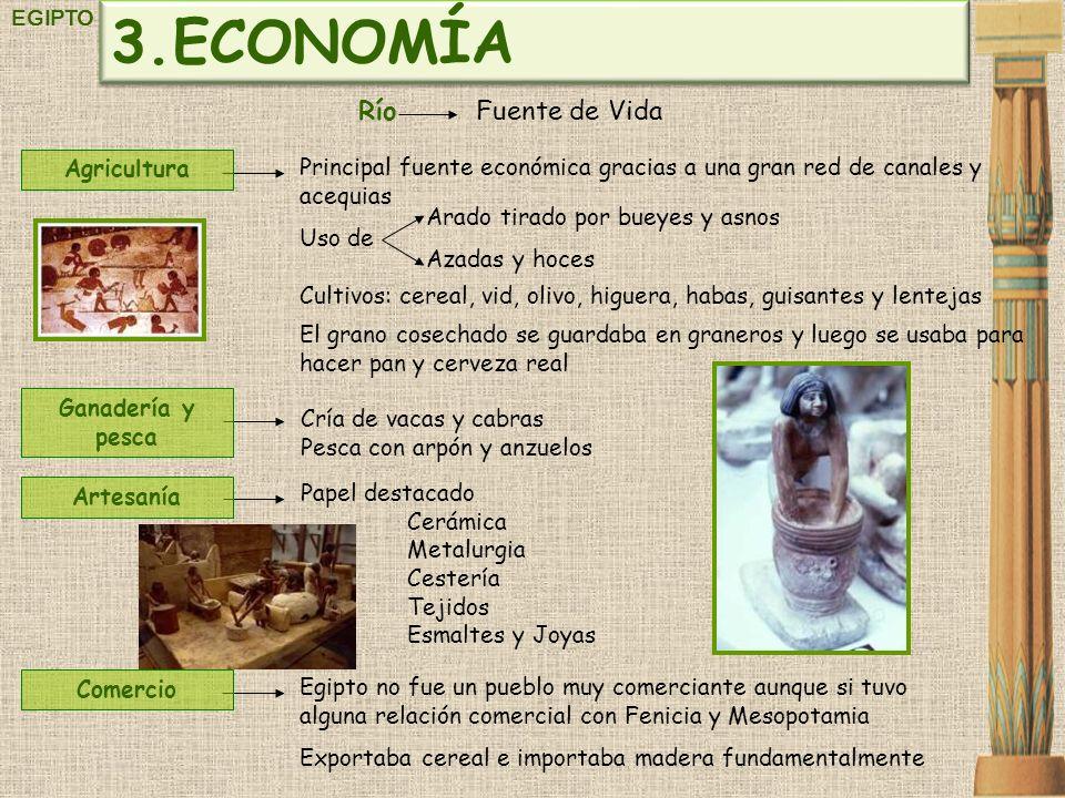 ECONOMÍA Río Fuente de Vida Agricultura