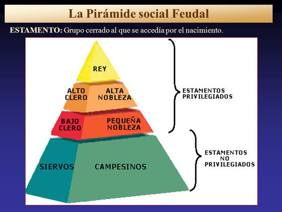 La Pirámide social Feudal
