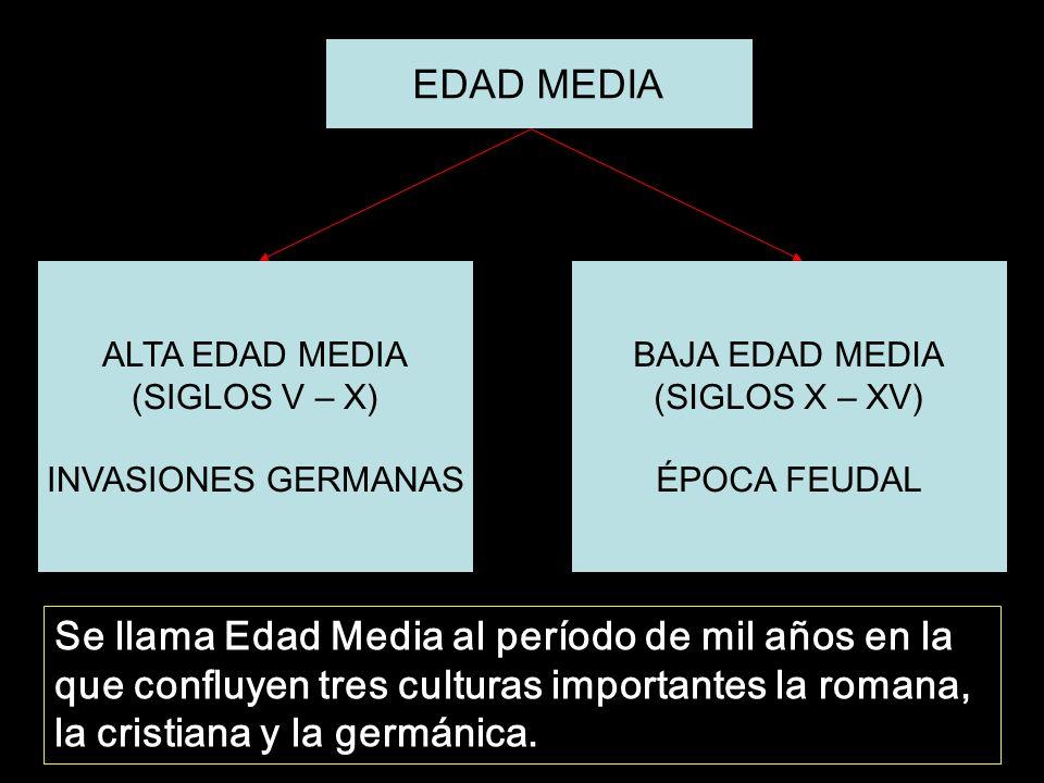 EDAD MEDIA ALTA EDAD MEDIA. (SIGLOS V – X) INVASIONES GERMANAS. BAJA EDAD MEDIA. (SIGLOS X – XV)