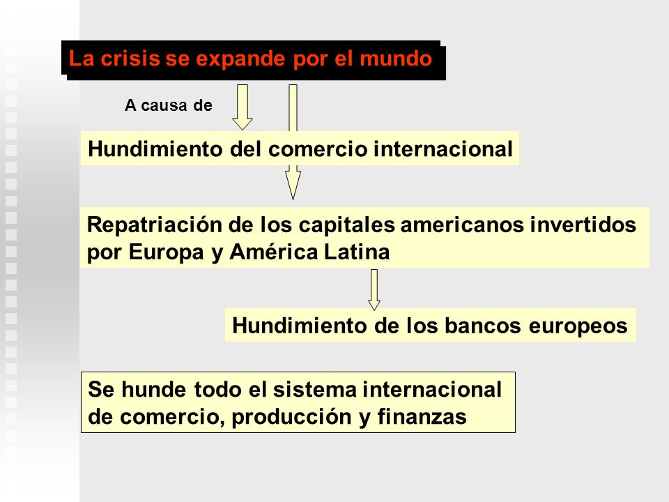 La crisis se expande por el mundo