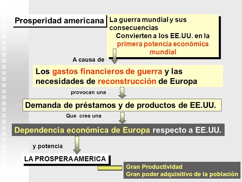 Convierten a los EE.UU. en la primera potencia económica mundial
