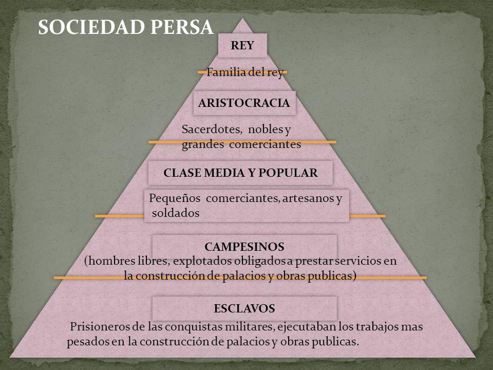 SOCIEDAD PERSA REY Familia del rey ARISTOCRACIA Sacerdotes, nobles y