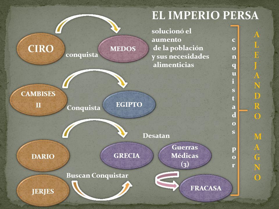 EL IMPERIO PERSA CIRO A L E J N D R O M G solucionó el aumento