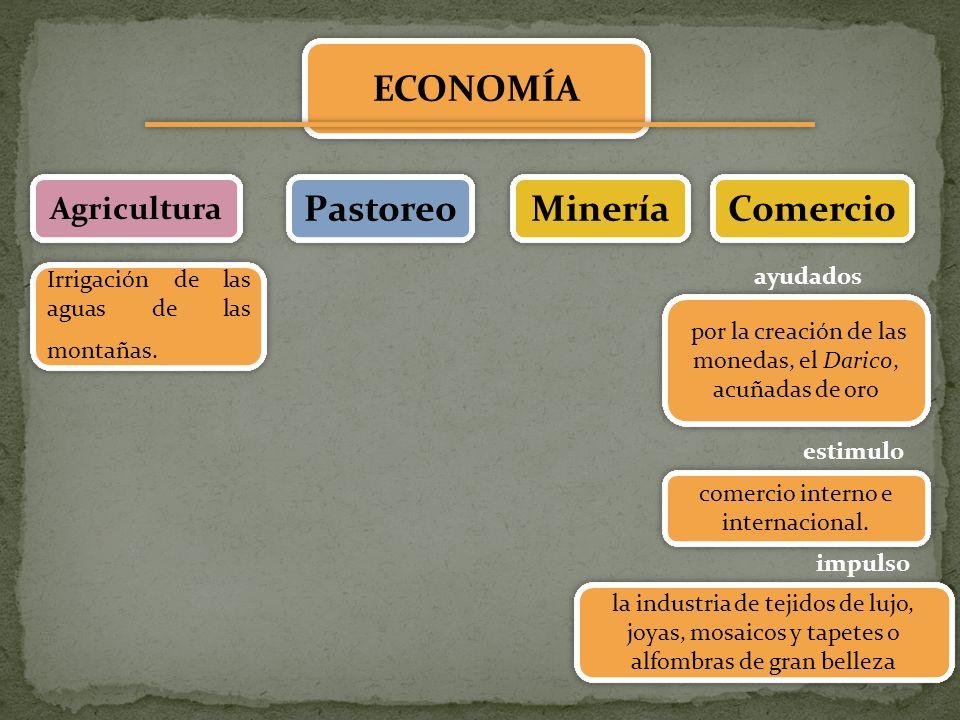 ECONOMÍA Pastoreo Minería Comercio