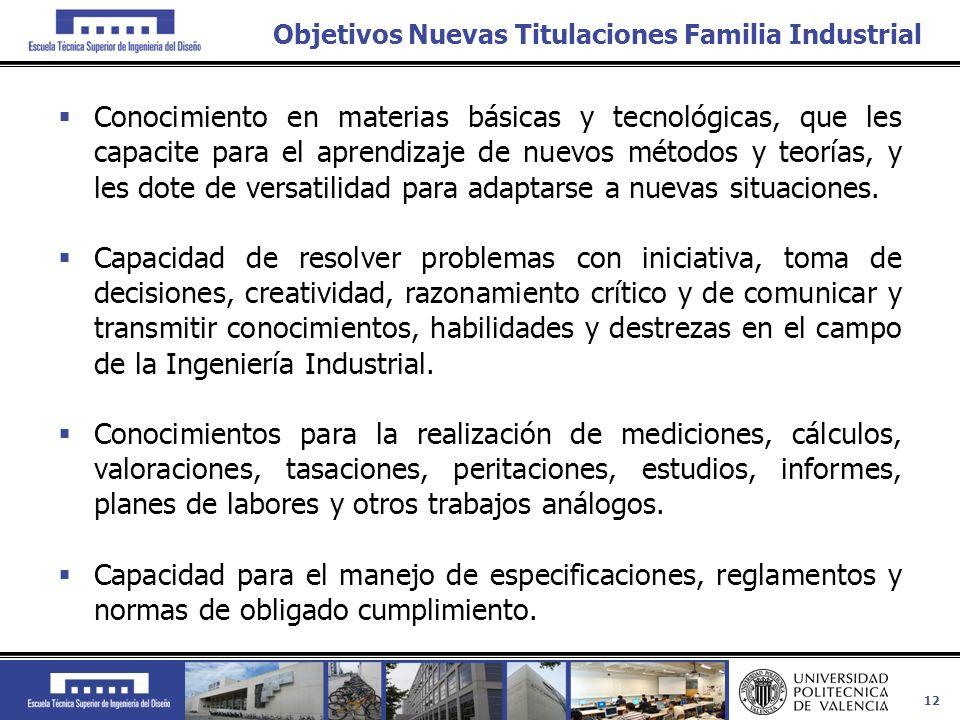 Objetivos Nuevas Titulaciones Familia Industrial