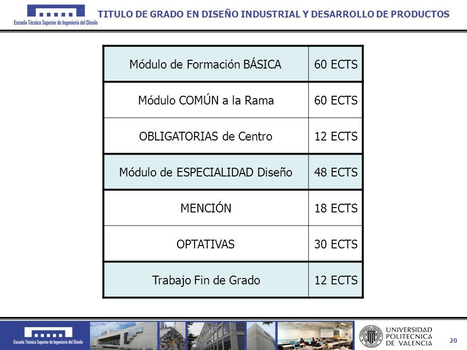 Módulo de Formación BÁSICA 60 ECTS