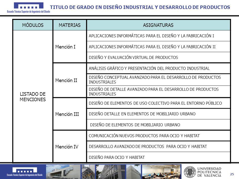 TITULO DE GRADO EN DISEÑO INDUSTRIAL Y DESARROLLO DE PRODUCTOS MÓDULOS